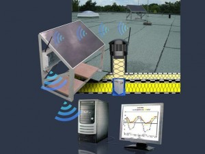 ProtectSys - roof cavity monitoring